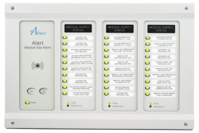 Compact Alarm Systems