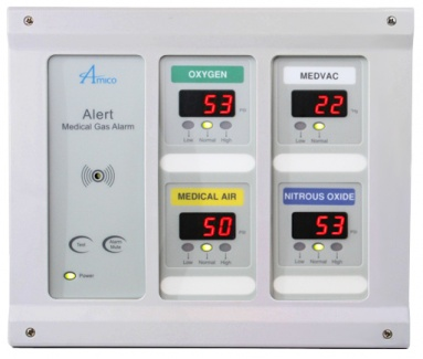 Compact Alarm Systems2